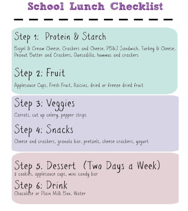 school lunch check list