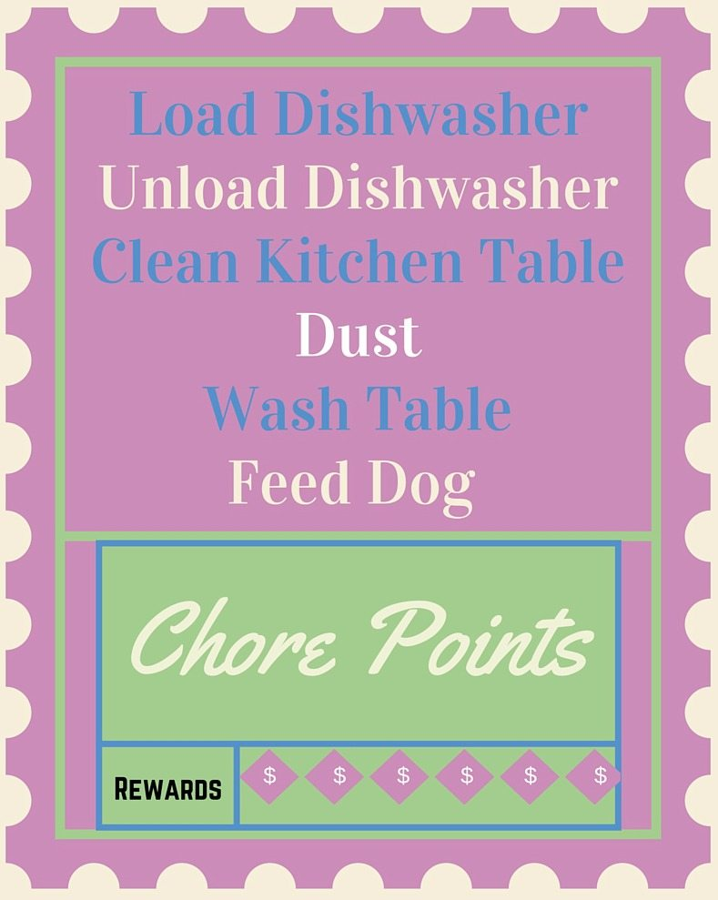 Earn Screen time by doing chores