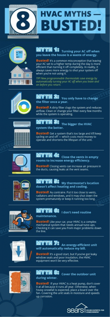 HVAC myths debunked